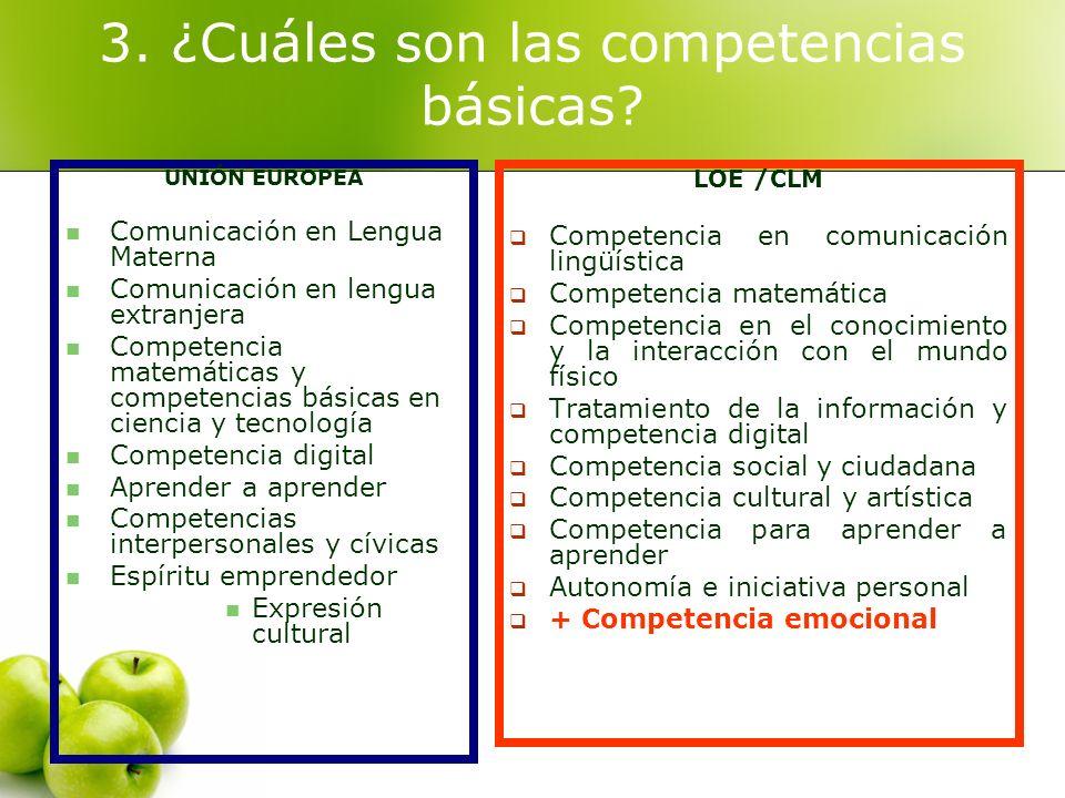 3. ¿Cuáles son las competencias básicas? LOE /CLM Competencia en comunicación lingüística Competencia matemática Competencia en el conocimiento y la i