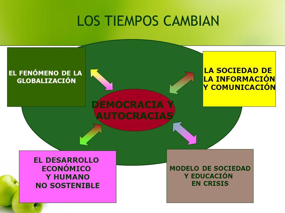 EL FENÓMENO DE LA GLOBALIZACIÓN LA SOCIEDAD DE LA INFORMACIÓN Y COMUNICACIÓN MODELO DE SOCIEDAD Y EDUCACIÓN EN CRISIS EL DESARROLLO ECONÓMICO Y HUMANO NO SOSTENIBLE DEMOCRACIA Y AUTOCRACIAS LOS TIEMPOS CAMBIAN