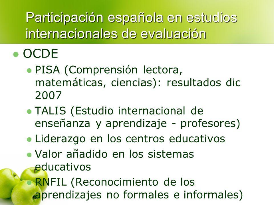 OCDE PISA (Comprensión lectora, matemáticas, ciencias): resultados dic 2007 TALIS (Estudio internacional de enseñanza y aprendizaje - profesores) Lide