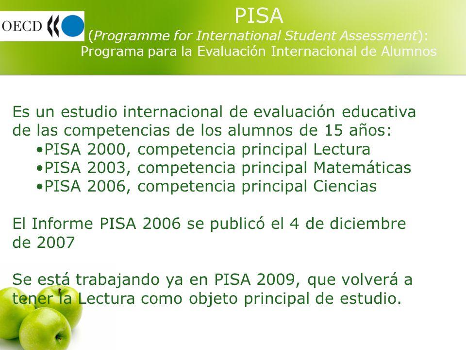 PISA (Programme for International Student Assessment): Programa para la Evaluación Internacional de Alumnos Es un estudio internacional de evaluación educativa de las competencias de los alumnos de 15 años: PISA 2000, competencia principal Lectura PISA 2003, competencia principal Matemáticas PISA 2006, competencia principal Ciencias El Informe PISA 2006 se publicó el 4 de diciembre de 2007 Se está trabajando ya en PISA 2009, que volverá a tener la Lectura como objeto principal de estudio.