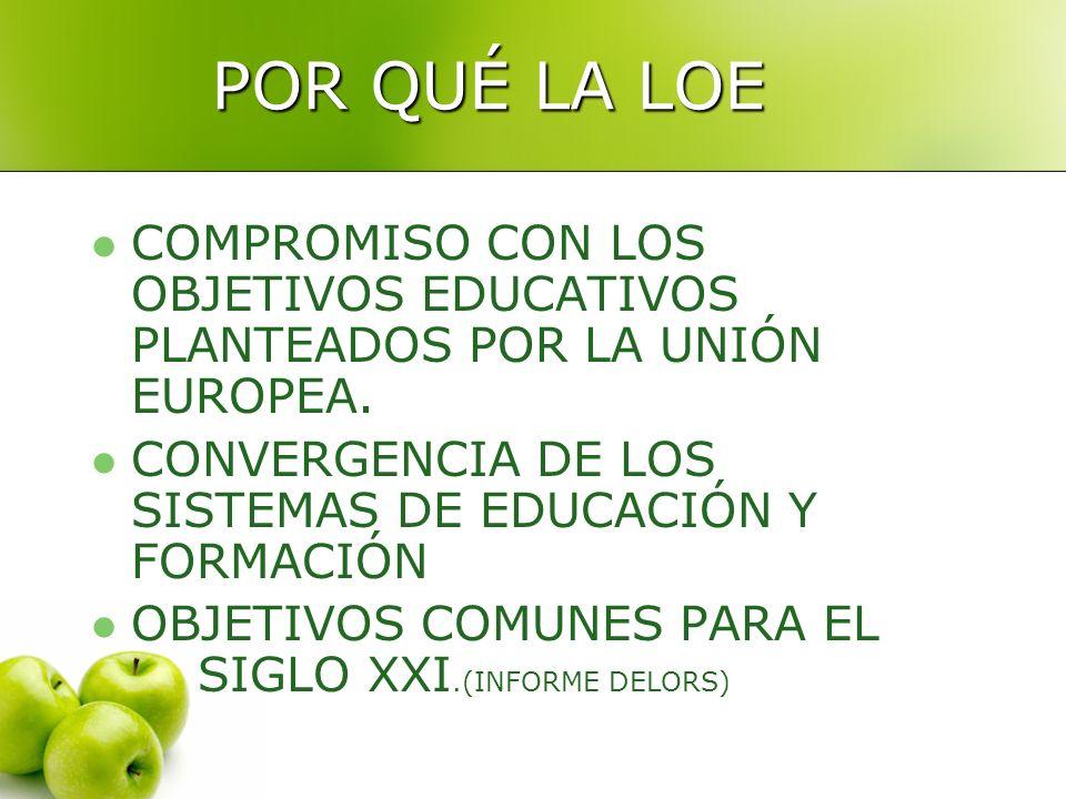 POR QUÉ LA LOE COMPROMISO CON LOS OBJETIVOS EDUCATIVOS PLANTEADOS POR LA UNIÓN EUROPEA. CONVERGENCIA DE LOS SISTEMAS DE EDUCACIÓN Y FORMACIÓN OBJETIVO