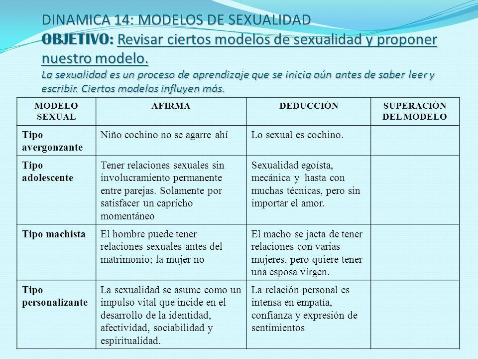 DINAMICA 14: MODELOS DE SEXUALIDAD OBJETIVO: Revisar ciertos modelos de sexualidad y proponer nuestro modelo. La sexualidad es un proceso de aprendiza