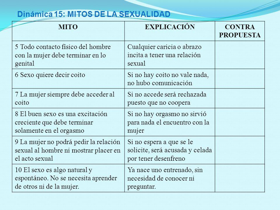 Dinámica 15: MITOS DE LA SEXUALIDAD Que es un mito? Es una creencia o relato que tiene una gran parte de falsedad. Por ejemplo creer que mientras el v