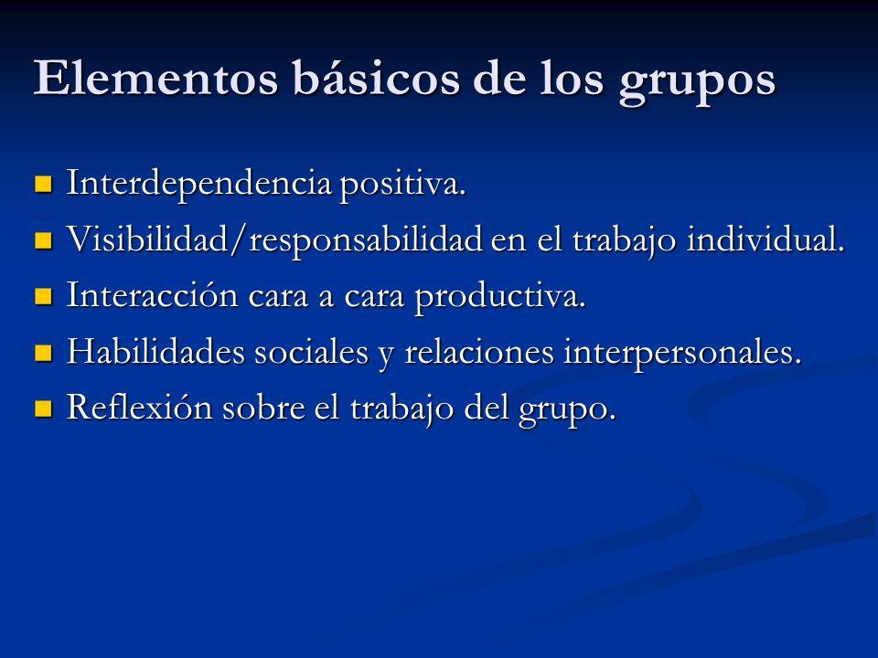 Elementos básicos de los grupos Interdependencia positiva. Interdependencia positiva. Visibilidad/responsabilidad en el trabajo individual. Visibilida