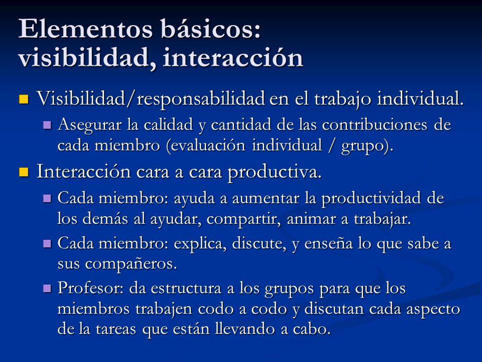 Elementos básicos: visibilidad, interacción Visibilidad/responsabilidad en el trabajo individual. Visibilidad/responsabilidad en el trabajo individual