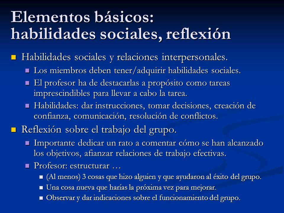 Elementos básicos: habilidades sociales, reflexión Habilidades sociales y relaciones interpersonales. Habilidades sociales y relaciones interpersonale