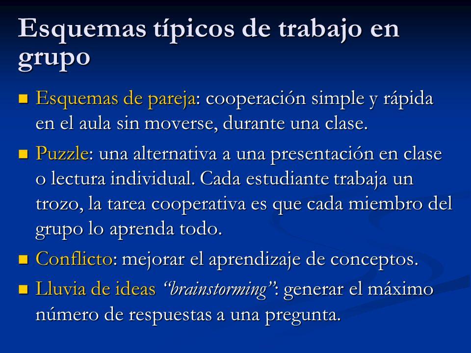 Esquemas típicos de trabajo en grupo Esquemas de pareja: cooperación simple y rápida en el aula sin moverse, durante una clase. Esquemas de pareja: co