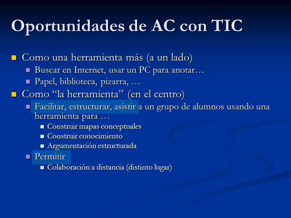 Oportunidades de AC con TIC Como una herramienta más (a un lado) Como una herramienta más (a un lado) Buscar en Internet, usar un PC para anotar… Busc