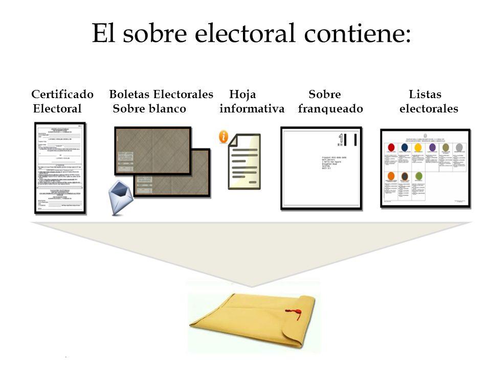 Elecciones politicas 2013 El elector que no haya cumplido los 25 años de edad a la fecha del 24 de febrero recibe solamente la boleta y la lista para la Cámara de los Diputados.