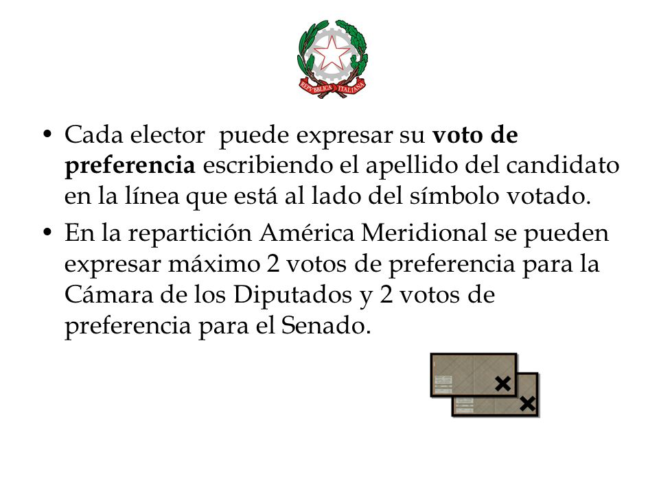 Lista de candidatos para la Camara de Diputados
