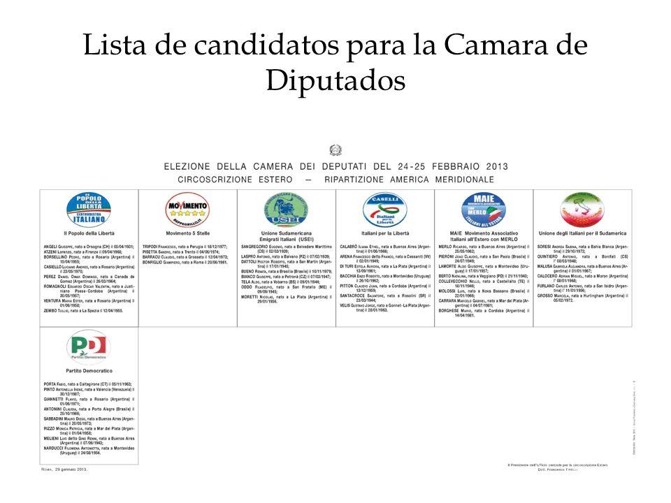 Lista de candidatos para el Senado