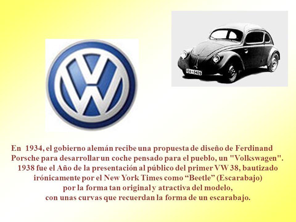 BMW son las siglas del nombre de la fábrica que lo produce: Bayerische Motoren Werke (BMW) (Fábrica de Motores de Bavaria) Su escudo, azul claro y bla