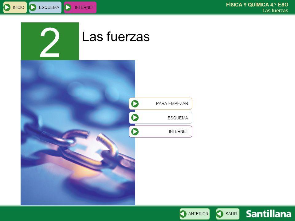 FÍSICA Y QUÍMICA 4.º ESO Las fuerzas Las fuerzas INICIO ESQUEMA INTERNET SALIRANTERIOR 2 PARA EMPEZAR ESQUEMA INTERNET