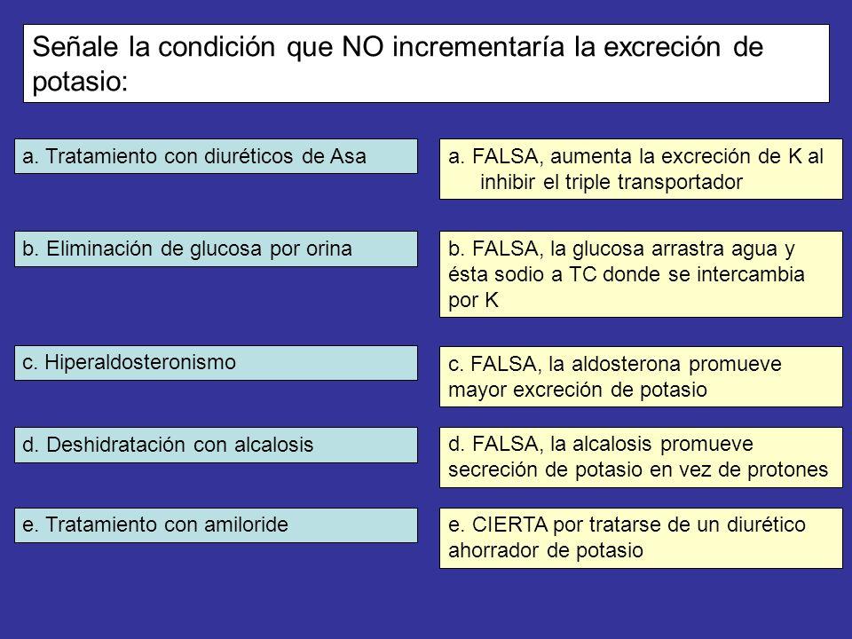 a. Tratamiento con diuréticos de Asa b. Eliminación de glucosa por orina c. Hiperaldosteronismo d. Deshidratación con alcalosis e. Tratamiento con ami