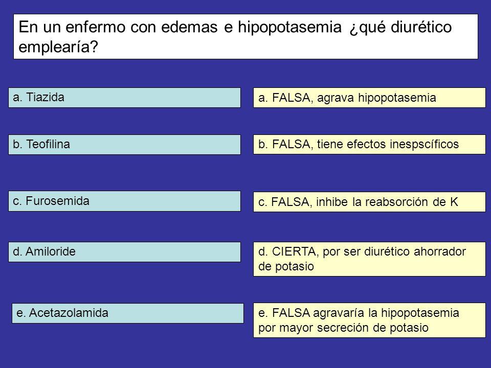 a. Tiazida b. Teofilina c. Furosemida d. Amiloride e. Acetazolamida a. FALSA, agrava hipopotasemia b. FALSA, tiene efectos inespscíficos c. FALSA, inh