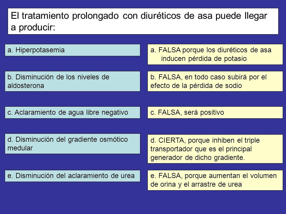 a. Hiperpotasemia b. Disminución de los niveles de aldosterona c. Aclaramiento de agua libre negativo d. Disminución del gradiente osmótico medular e.