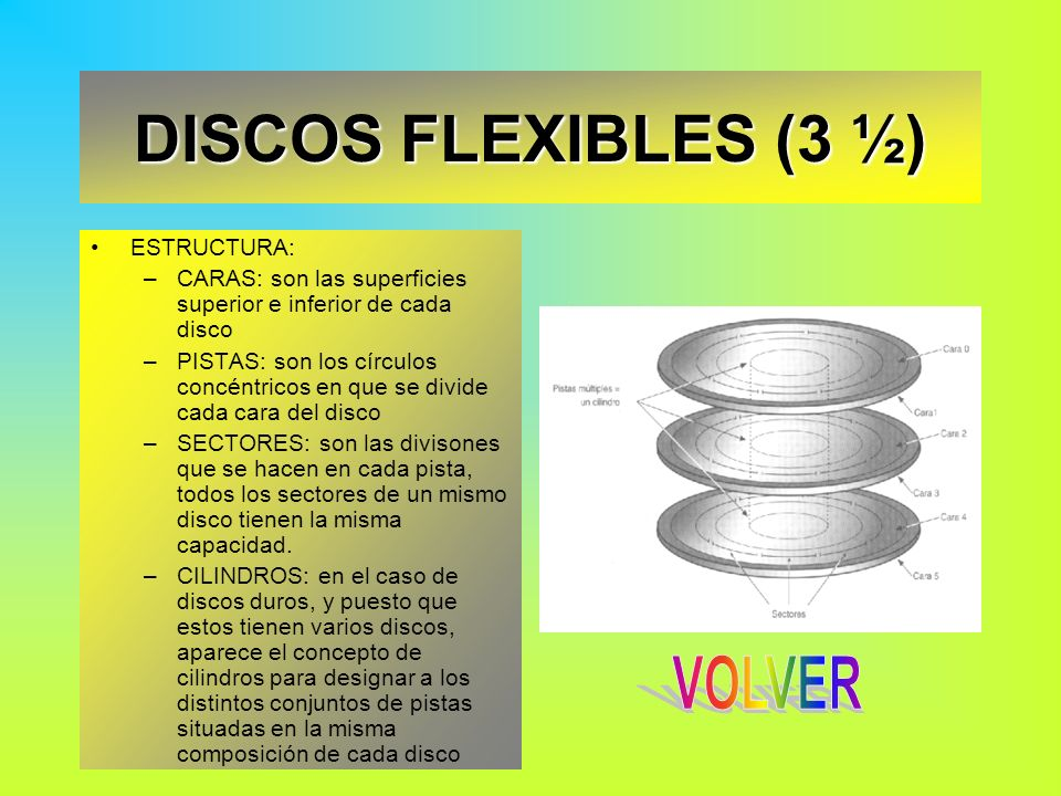 DISCOS FLEXIBLES (3 ½) ESTRUCTURA: –CARAS: son las superficies superior e inferior de cada disco –PISTAS: son los círculos concéntricos en que se divi