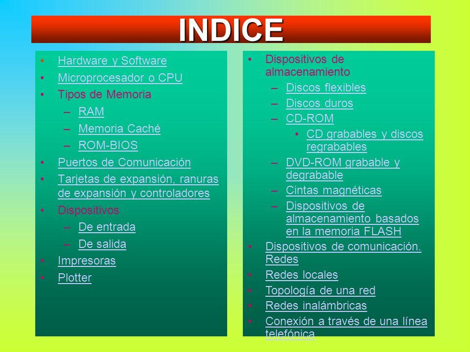 INDICE Hardware y Software Microprocesador o CPU Tipos de Memoria –RAMRAM –Memoria CachéMemoria Caché –ROM-BIOSROM-BIOS Puertos de Comunicación Tarjet
