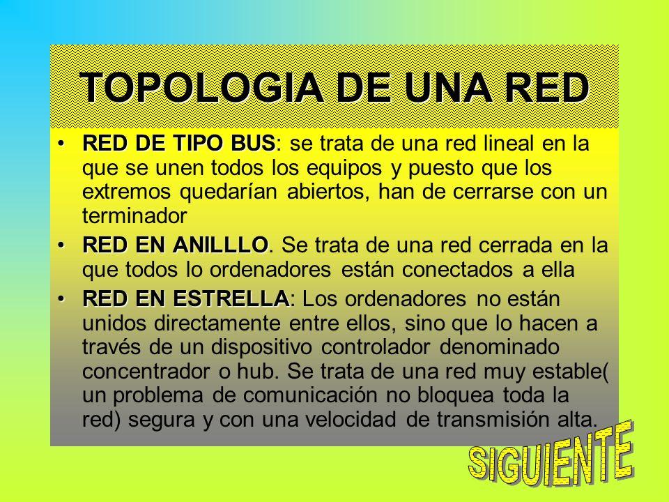 TOPOLOGIA DE UNA RED RED DE TIPO BUSRED DE TIPO BUS: se trata de una red lineal en la que se unen todos los equipos y puesto que los extremos quedaría