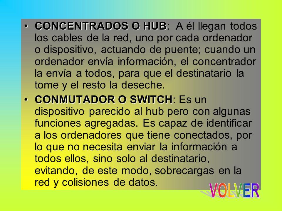 CONCENTRADOS O HUBCONCENTRADOS O HUB: A él llegan todos los cables de la red, uno por cada ordenador o dispositivo, actuando de puente; cuando un orde