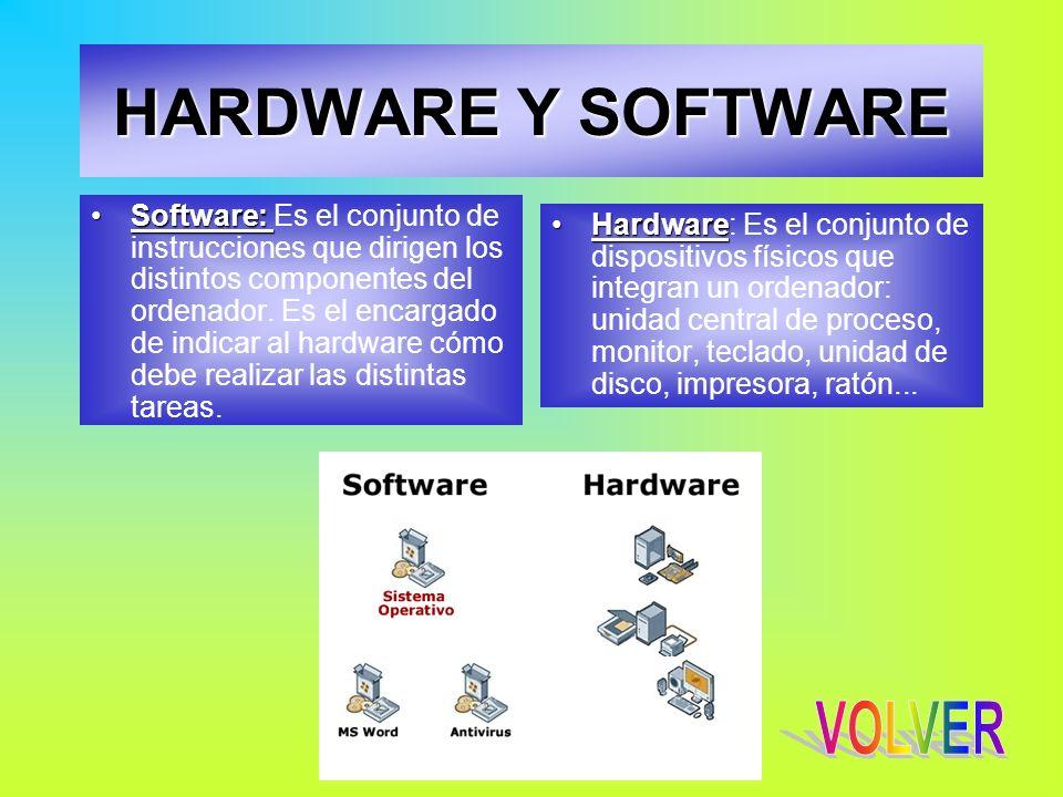 HARDWARE Y SOFTWARE Software:Software: Es el conjunto de instrucciones que dirigen los distintos componentes del ordenador. Es el encargado de indicar