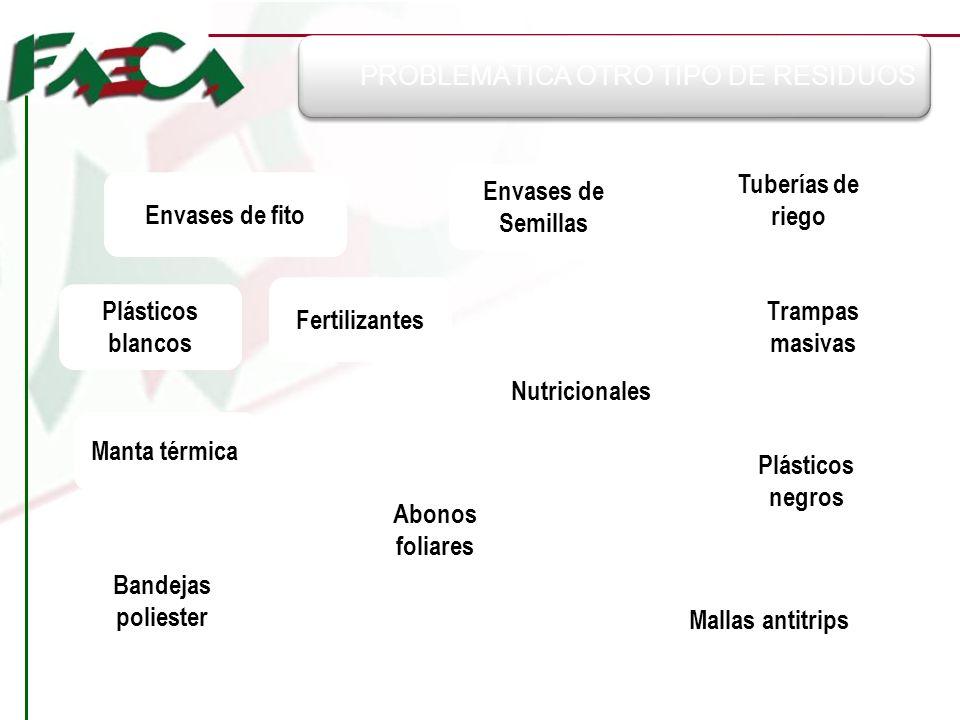 Envases de fito Fertilizantes Nutricionales Abonos foliares Envases de Semillas Bandejas poliester Plásticos blancos Plásticos negros Manta térmica Ma