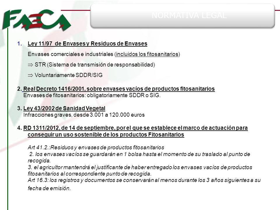 1.Ley 11/97 de Envases y Residuos de Envases Envases comerciales e industriales (incluidos los fitosanitarios) STR (Sistema de transmisión de responsa
