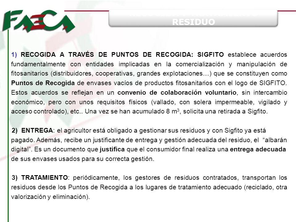 1) RECOGIDA A TRAVÉS DE PUNTOS DE RECOGIDA: SIGFITO establece acuerdos fundamentalmente con entidades implicadas en la comercialización y manipulación
