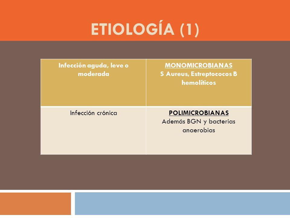 ETIOLOGÍA (1) Infección aguda, leve o moderada MONOMICROBIANAS S Aureus, Estreptococos B hemolíticos Infección crónicaPOLIMICROBIANAS Además BGN y bacterias anaerobias