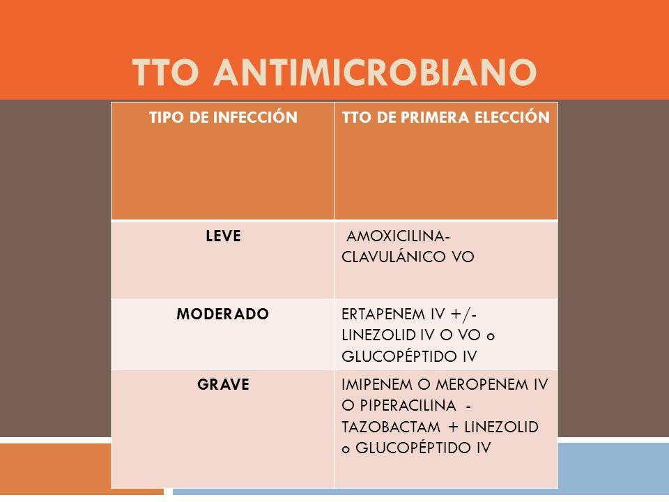 TTO ANTIMICROBIANO TIPO DE INFECCIÓNTTO DE PRIMERA ELECCIÓN LEVE AMOXICILINA- CLAVULÁNICO VO MODERADOERTAPENEM IV +/- LINEZOLID IV O VO o GLUCOPÉPTIDO IV GRAVEIMIPENEM O MEROPENEM IV O PIPERACILINA - TAZOBACTAM + LINEZOLID o GLUCOPÉPTIDO IV