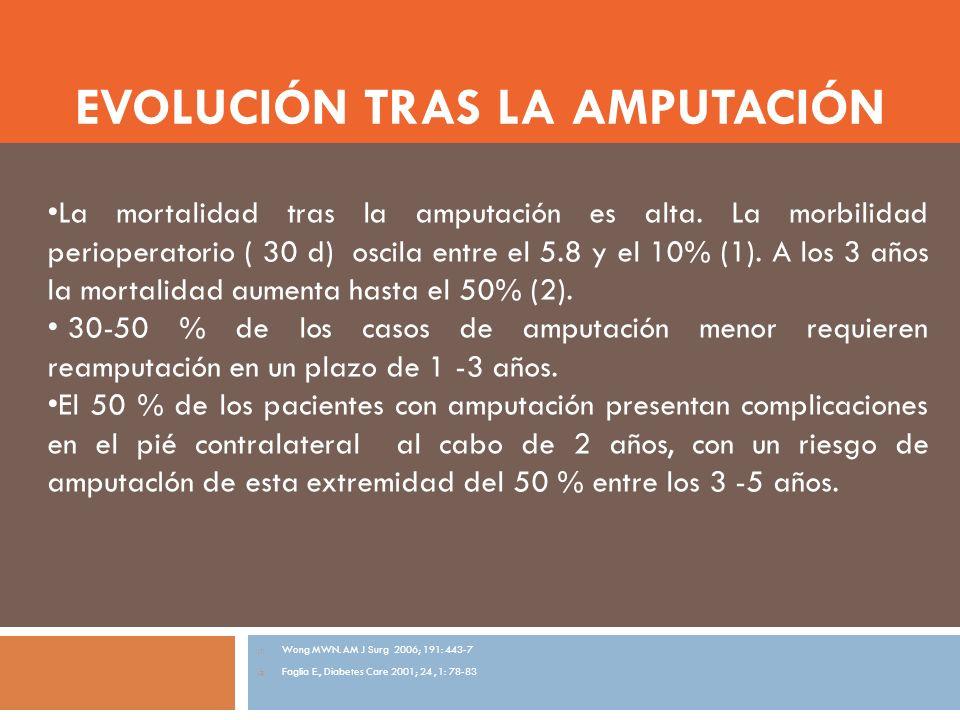 EVOLUCIÓN TRAS LA AMPUTACIÓN (1) Wong MWN.