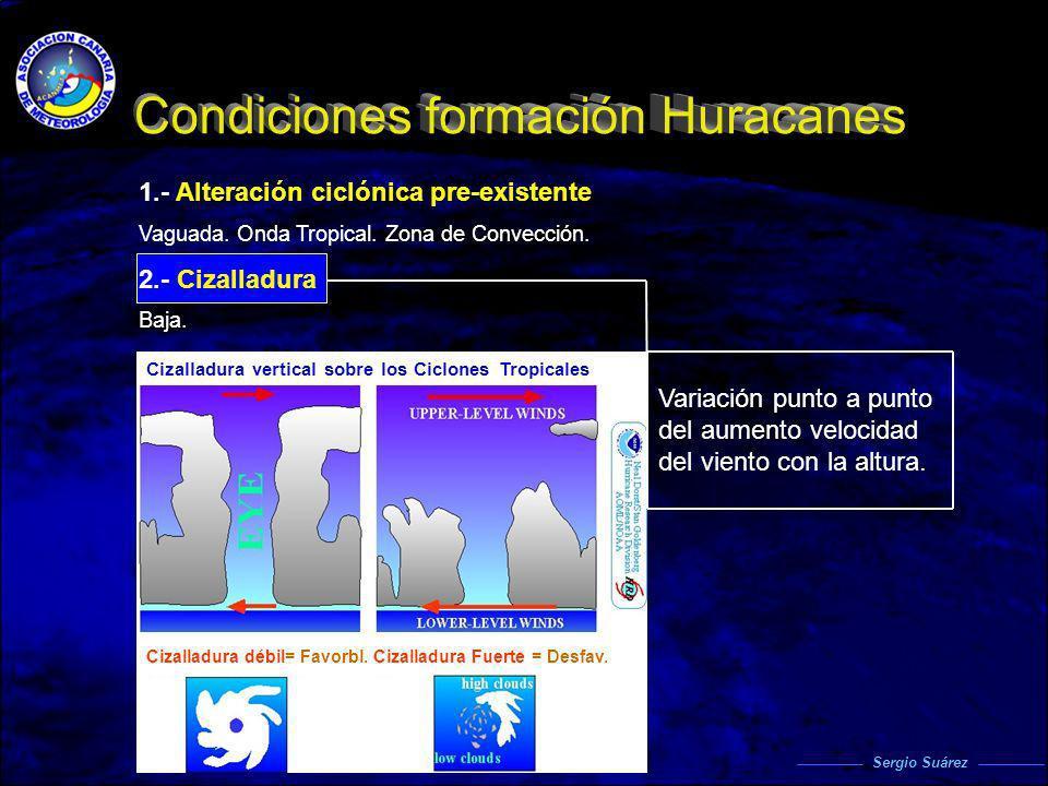 1.- Alteración ciclónica pre-existente Vaguada. Onda Tropical. Zona de Convección. 2.- Cizalladura Baja. 3.- Fuerza de Coriolis Valor superior a cero