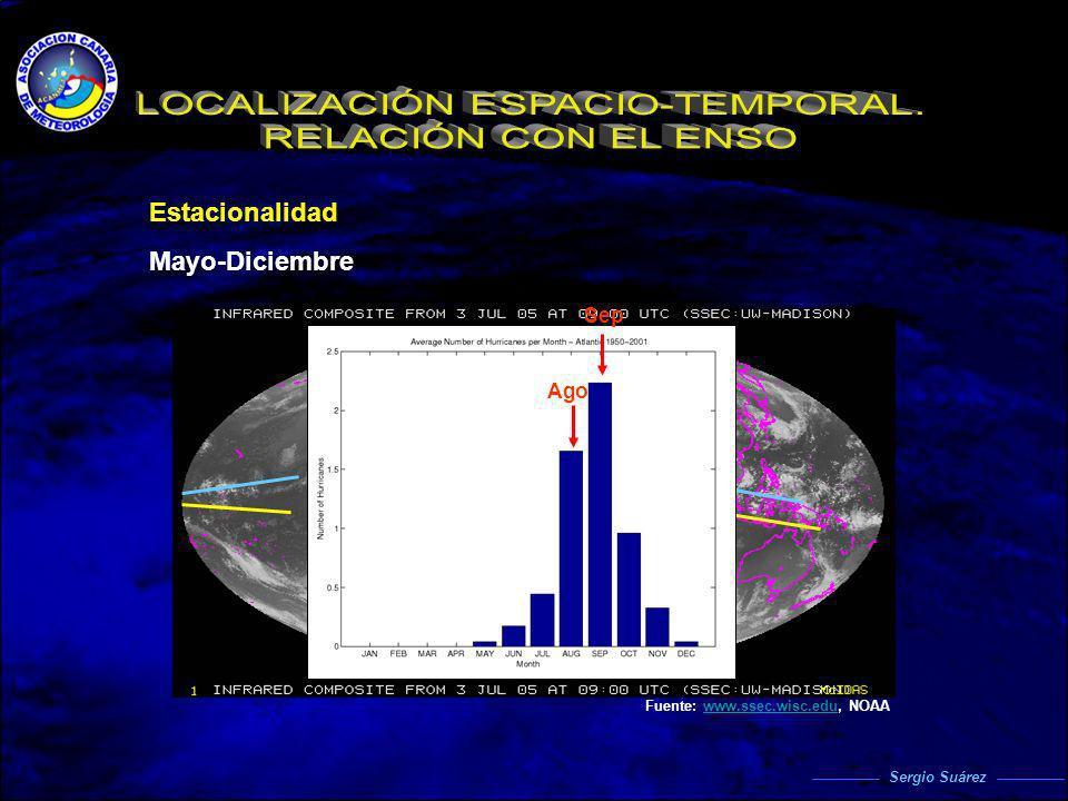 Estacionalidad Mayo-Diciembre Julio Marzo Fuente: www.ssec.wisc.edu, NOAAwww.ssec.wisc.edu Ago Sep Sergio Suárez
