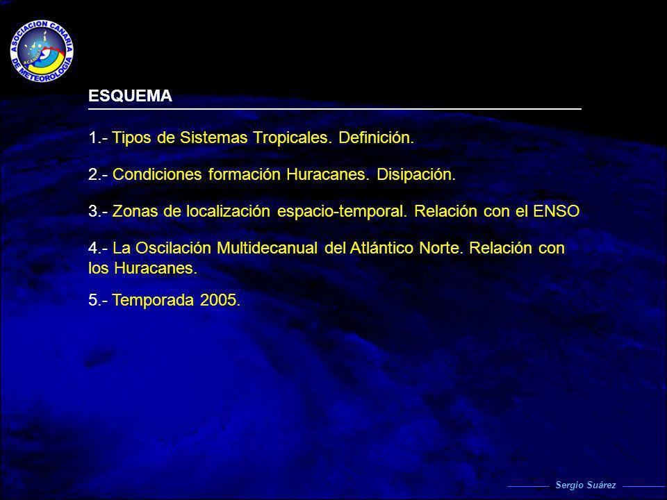 1.- Tipos de Sistemas Tropicales. Definición. 3.- Zonas de localización espacio-temporal. Relación con el ENSO 4.- La Oscilación Multidecanual del Atl