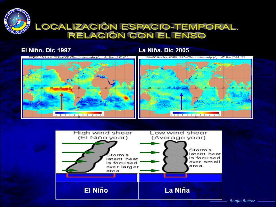 El NiñoLa Niña Nº Huracanes Nº Tocan Tierra Nº Huracanes Nº Tocan Tierra El Niño. Dic 1997La Niña. Dic 2005 Sergio Suárez