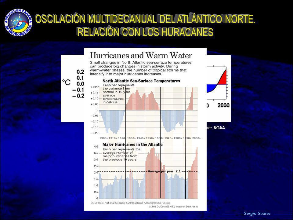 Fuente: NOAA Sergio Suárez