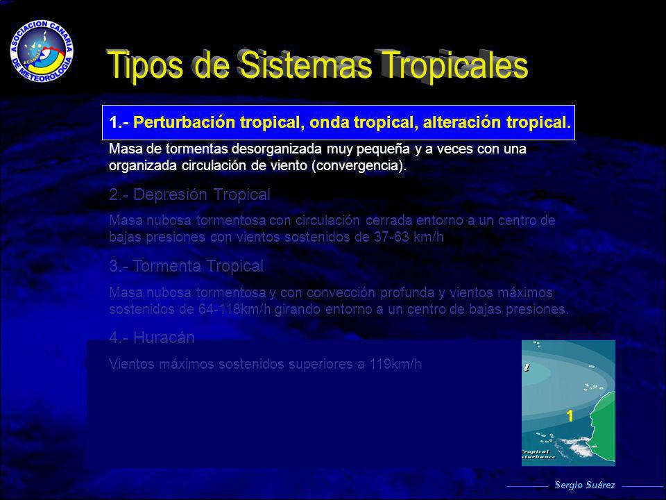 1.- Perturbación tropical, onda tropical, alteración tropical.