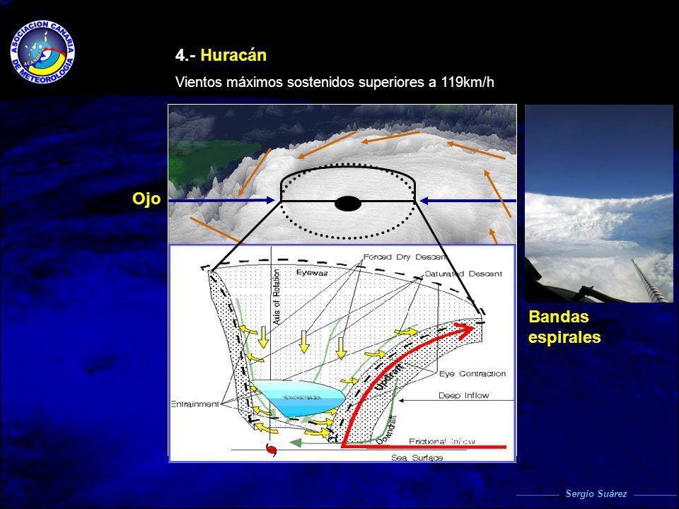 4.- Huracán Vientos máximos sostenidos superiores a 119km/h OjoPared Bandas espirales Fuente: NOAA Sergio Suárez