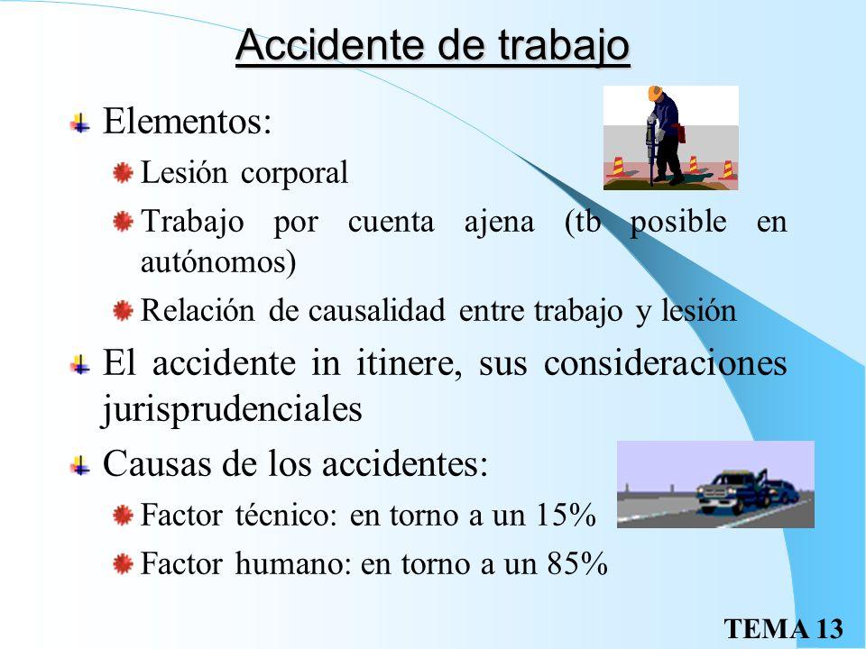 TEMA 13 Accidente de trabajo Elementos: Lesión corporal Trabajo por cuenta ajena (tb posible en autónomos) Relación de causalidad entre trabajo y lesión El accidente in itinere, sus consideraciones jurisprudenciales Causas de los accidentes: Factor técnico: en torno a un 15% Factor humano: en torno a un 85%