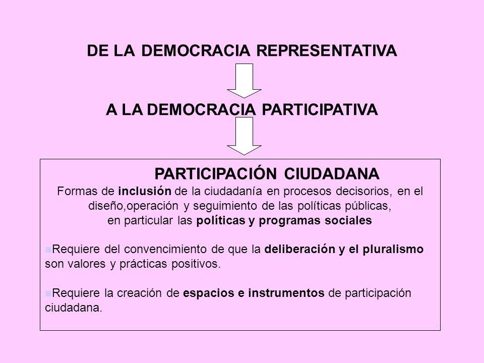 DE LA DEMOCRACIA REPRESENTATIVA A LA DEMOCRACIA PARTICIPATIVA PARTICIPACIÓN CIUDADANA Formas de inclusión de la ciudadanía en procesos decisorios, en el diseño,operación y seguimiento de las políticas públicas, en particular las políticas y programas sociales Requiere del convencimiento de que la deliberación y el pluralismo son valores y prácticas positivos.