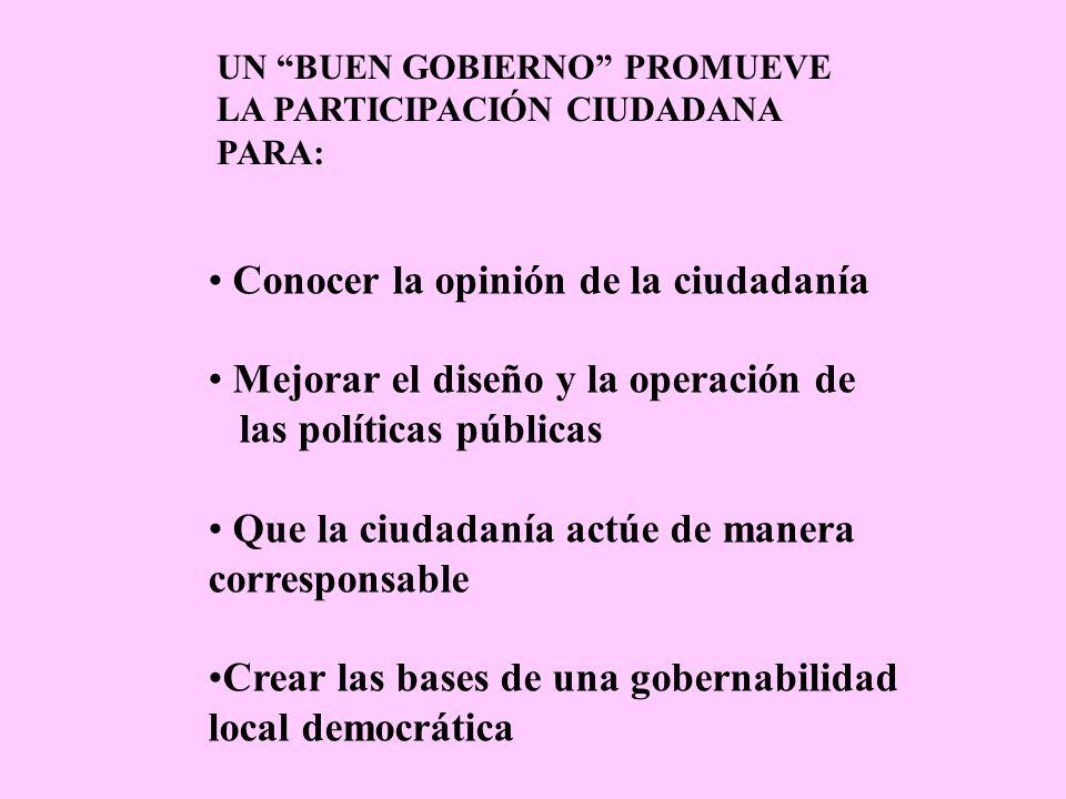 Conocer la opinión de la ciudadanía Mejorar el diseño y la operación de las políticas públicas Que la ciudadanía actúe de manera corresponsable Crear