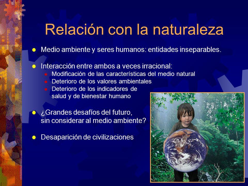 Relación con la naturaleza Medio ambiente y seres humanos: entidades inseparables. Interacción entre ambos a veces irracional: Modificación de las car