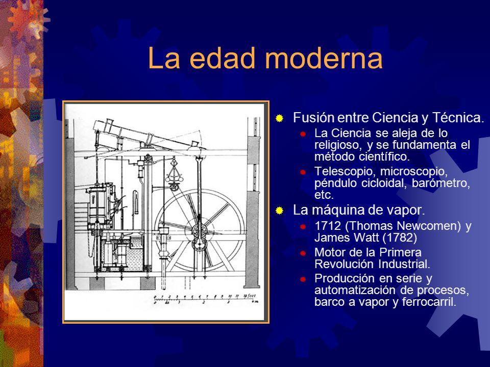 La edad moderna Fusión entre Ciencia y Técnica. La Ciencia se aleja de lo religioso, y se fundamenta el método científico. Telescopio, microscopio, pé