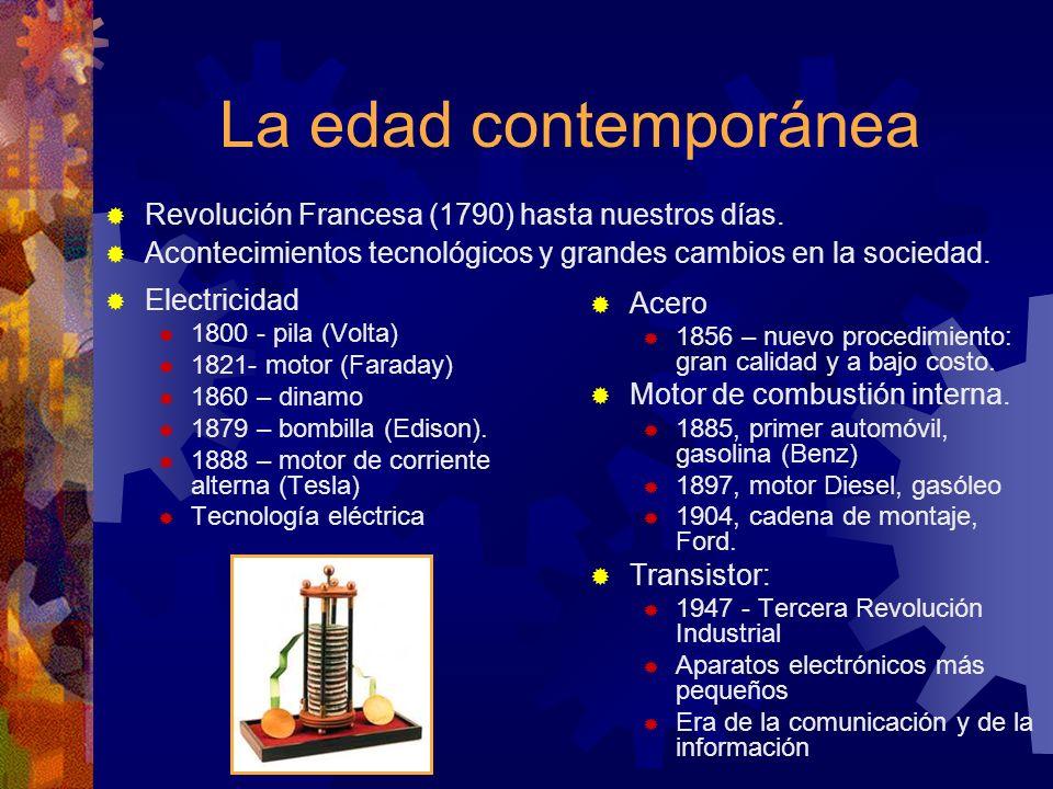 La edad contemporánea Electricidad 1800 - pila (Volta) 1821- motor (Faraday) 1860 – dinamo 1879 – bombilla (Edison). 1888 – motor de corriente alterna