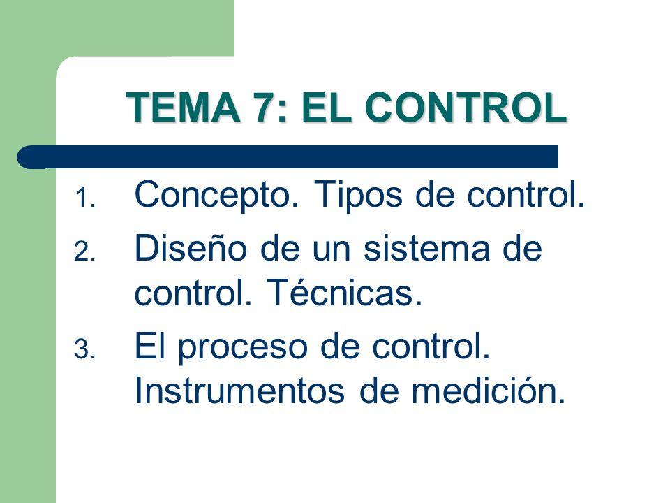 TEMA 7: EL CONTROL 1. Concepto. Tipos de control. 2. Diseño de un sistema de control. Técnicas. 3. El proceso de control. Instrumentos de medición.