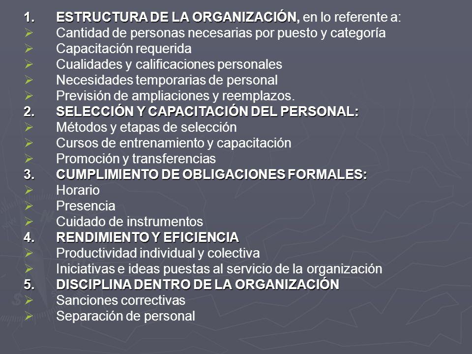 1.ESTRUCTURA DE LA ORGANIZACIÓN 1.ESTRUCTURA DE LA ORGANIZACIÓN, en lo referente a: Cantidad de personas necesarias por puesto y categoría Capacitació