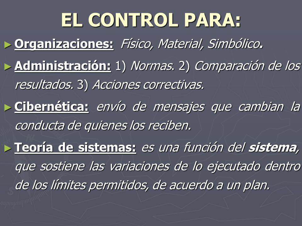 EL CONTROL PARA: Organizaciones: Físico, Material, Simbólico. Organizaciones: Físico, Material, Simbólico. Administración: 1) Normas. 2) Comparación d