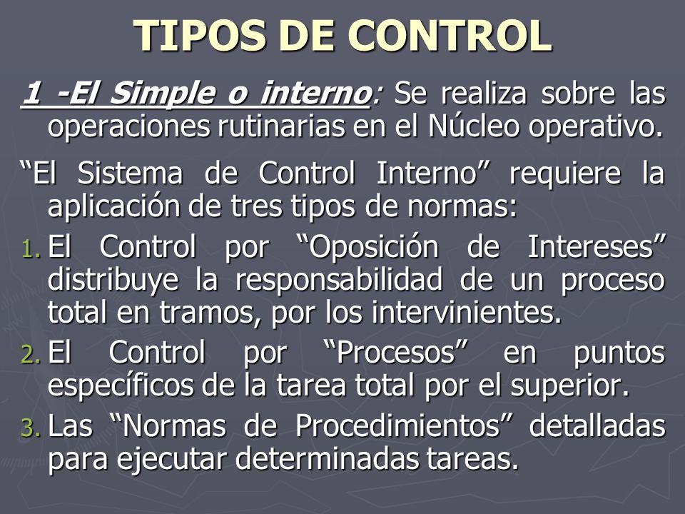 TIPOS DE CONTROL 1 -El Simple o interno: Se realiza sobre las operaciones rutinarias en el Núcleo operativo. El Sistema de Control Interno requiere la