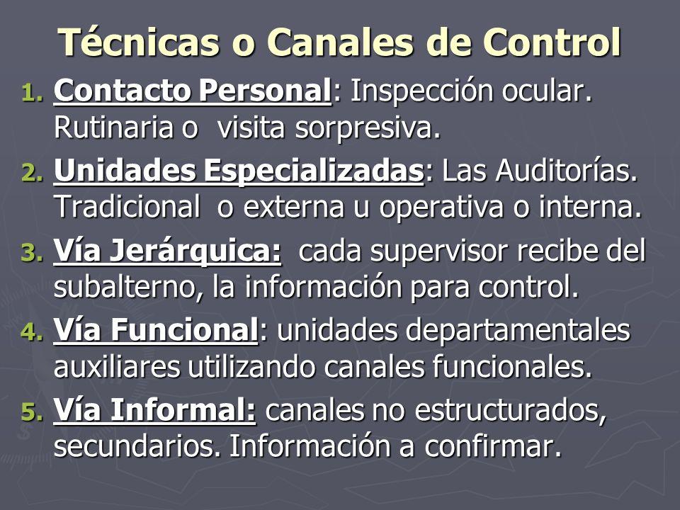 Técnicas o Canales de Control 1. Contacto Personal: Inspección ocular. Rutinaria o visita sorpresiva. 2. Unidades Especializadas: Las Auditorías. Trad