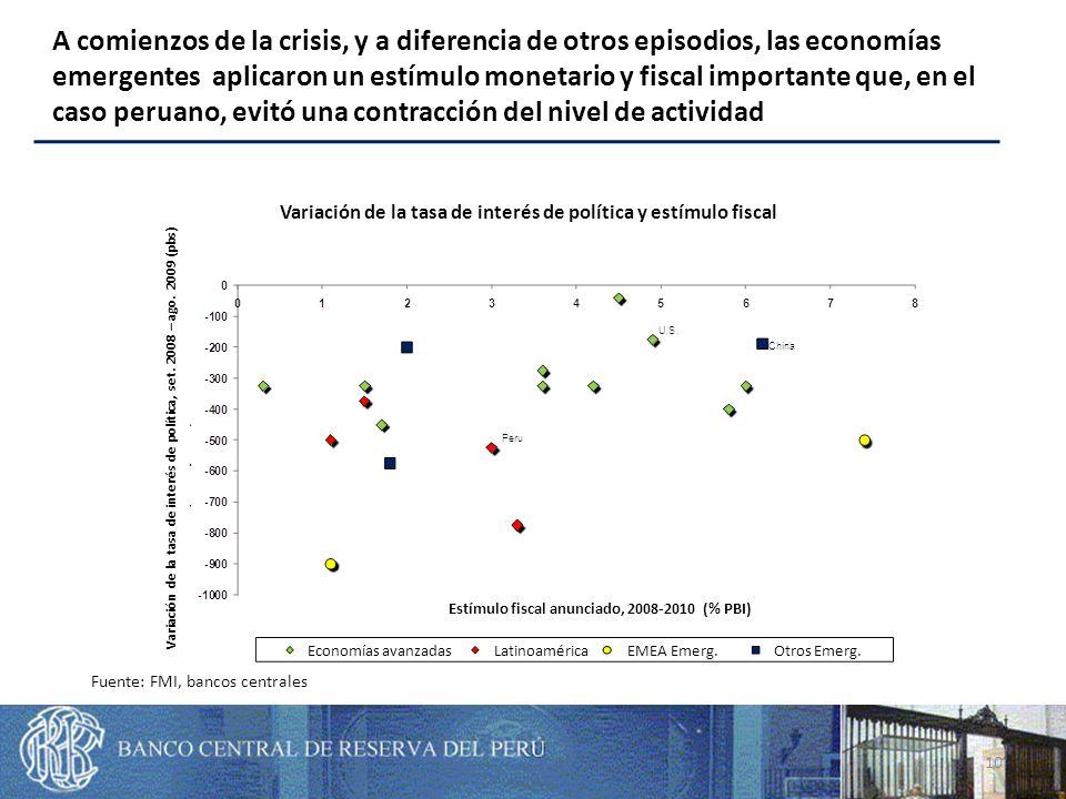 A comienzos de la crisis, y a diferencia de otros episodios, las economías emergentes aplicaron un estímulo monetario y fiscal importante que, en el caso peruano, evitó una contracción del nivel de actividad Fuente: FMI, bancos centrales 10 Variación de la tasa de interés de política y estímulo fiscal Variación de la tasa de interés de política, set.